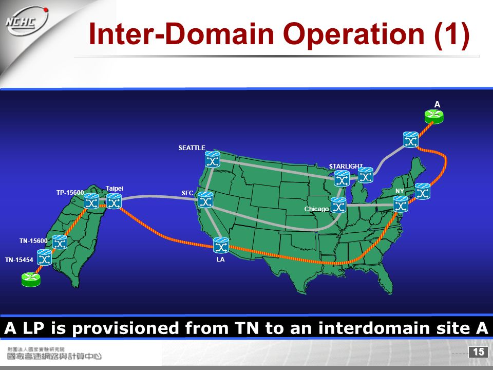 15 Inter-Domain Operation (1) TN TN TP SFC SEATTLE LA STARLIGHT NY Chicago Taipei A LP is provisioned from TN to an interdomain site A A