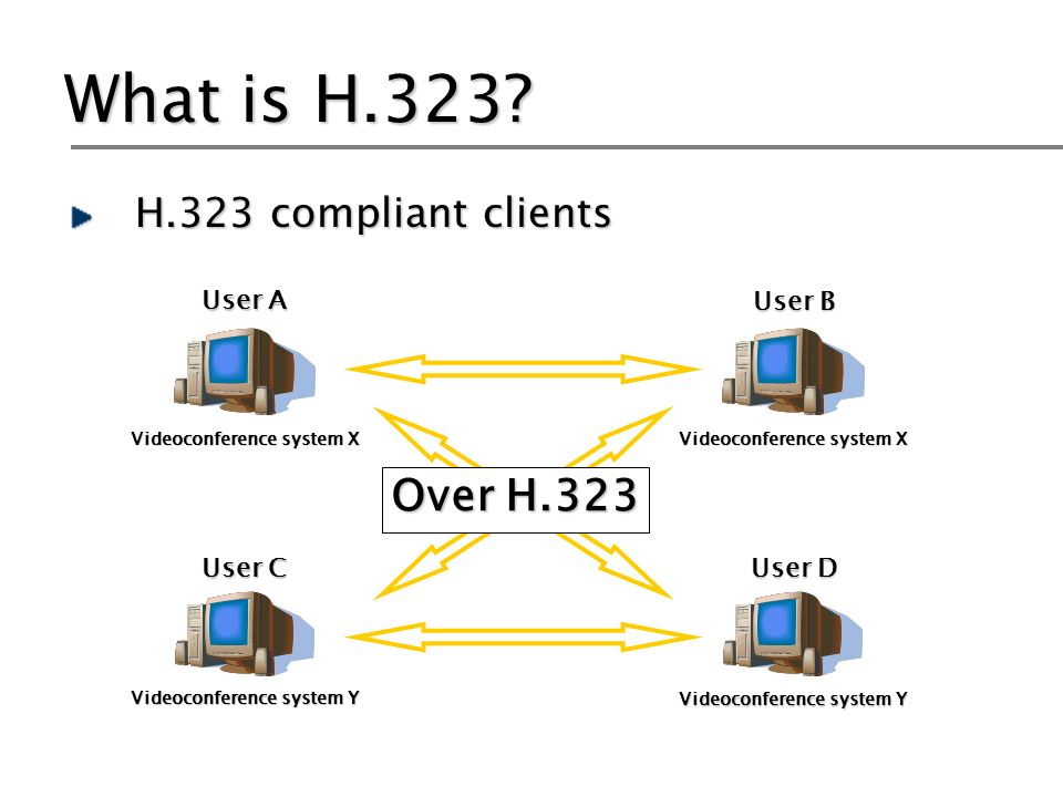 H.323 compliant clients ViewStation ViewStation is a standalone video conferencing client by Polycom.