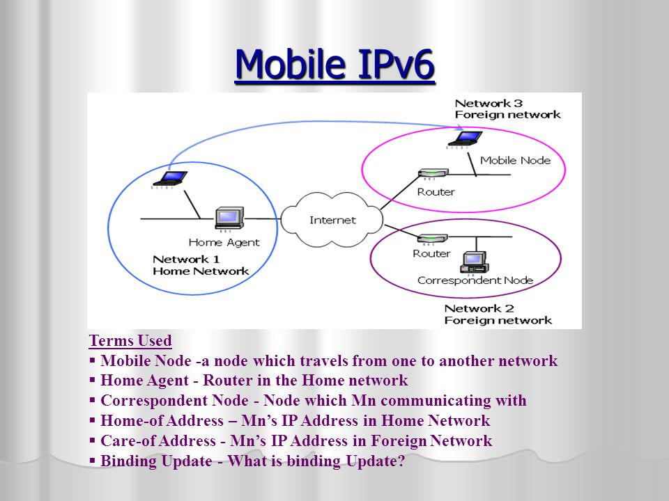 Mobile IPv6 Terms Used Mobile Node -a node which travels from one to another network Home Agent - Router in the Home network Correspondent Node - Node which Mn communicating with Home-of Address – Mns IP Address in Home Network Care-of Address - Mns IP Address in Foreign Network Binding Update - What is binding Update?