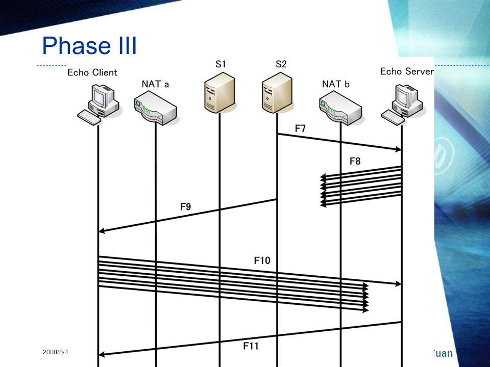 Phase III 2008/8/4 Wei Yuan 14