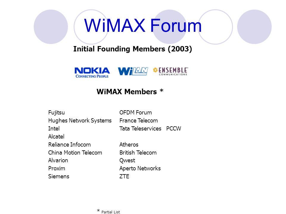 WiMAX Forum Initial Founding Members (2003) WiMAX Members * Fujitsu OFDM Forum Hughes Network Systems France Telecom Intel Tata Teleservices PCCW Alca