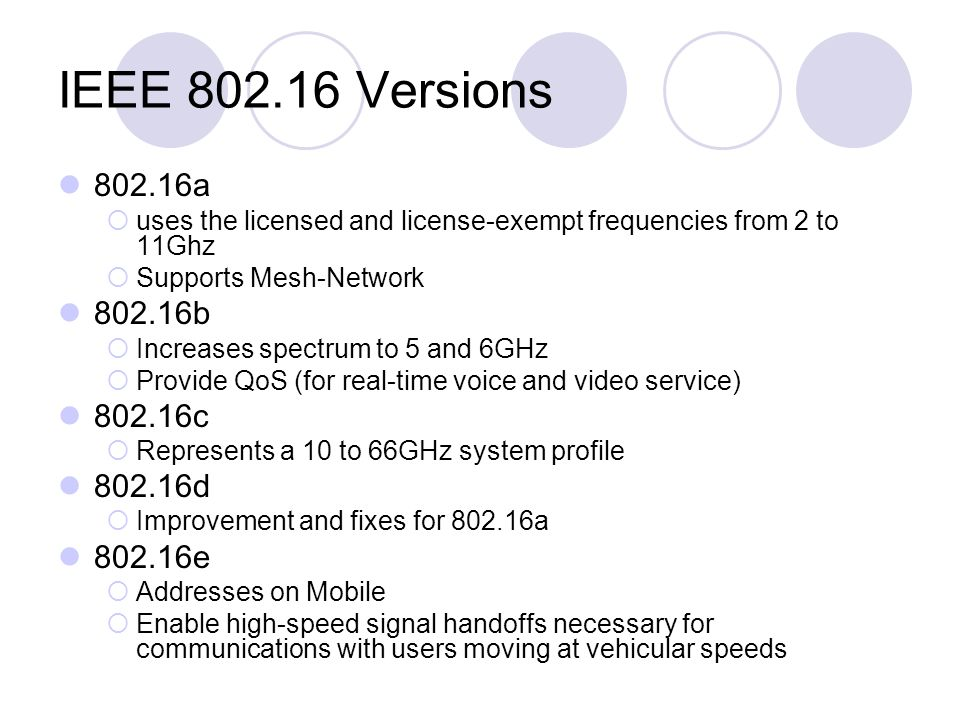 IEEE 802.16 Versions 802.16a uses the licensed and license-exempt frequencies from 2 to 11Ghz Supports Mesh-Network 802.16b Increases spectrum to 5 an