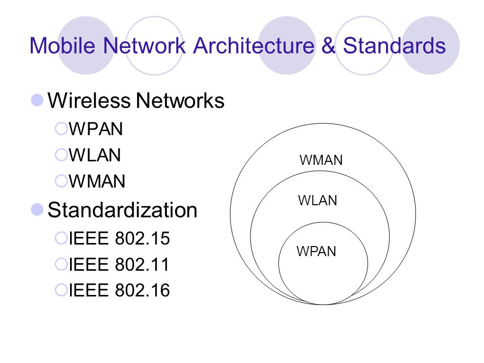Features of Wireless Networks WPANWLANWMAN Protocol 802.15802.11802.16 StandardsBluetooth, IrDA, UWD Wi-fiWi-Max Frequency Range 2.4 to 2.483 Ghz 5.15 to 5.35Ghz 10 Ghz to 66 Ghz Speed.1- 4 Mbps1-54 Mbps2-70 Mbps Cell radius1-10 ms1-500 ms1km-50km ModulationFHSS OFDM, DSSS QPSK
