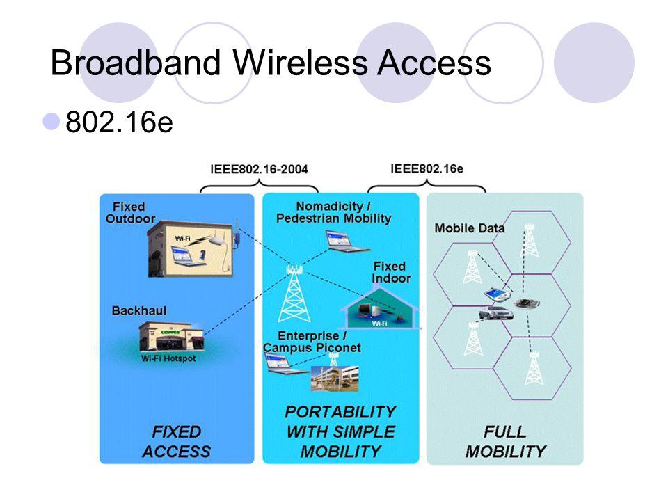 Broadband Wireless Access 802.16e
