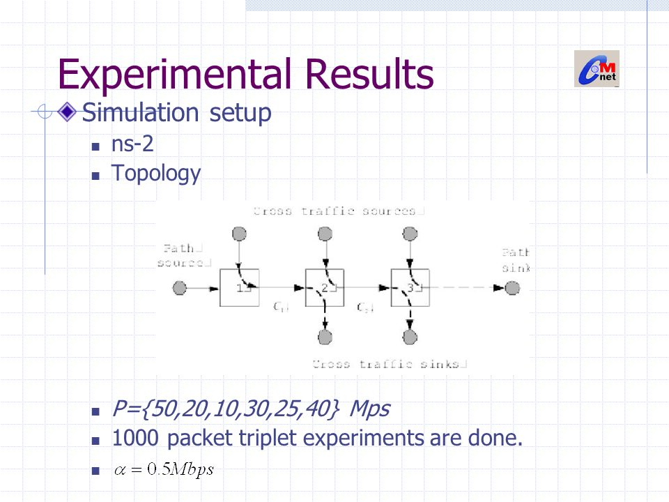 Experimental Results Simulation setup ns-2 Topology P={50,20,10,30,25,40} Mps 1000 packet triplet experiments are done.