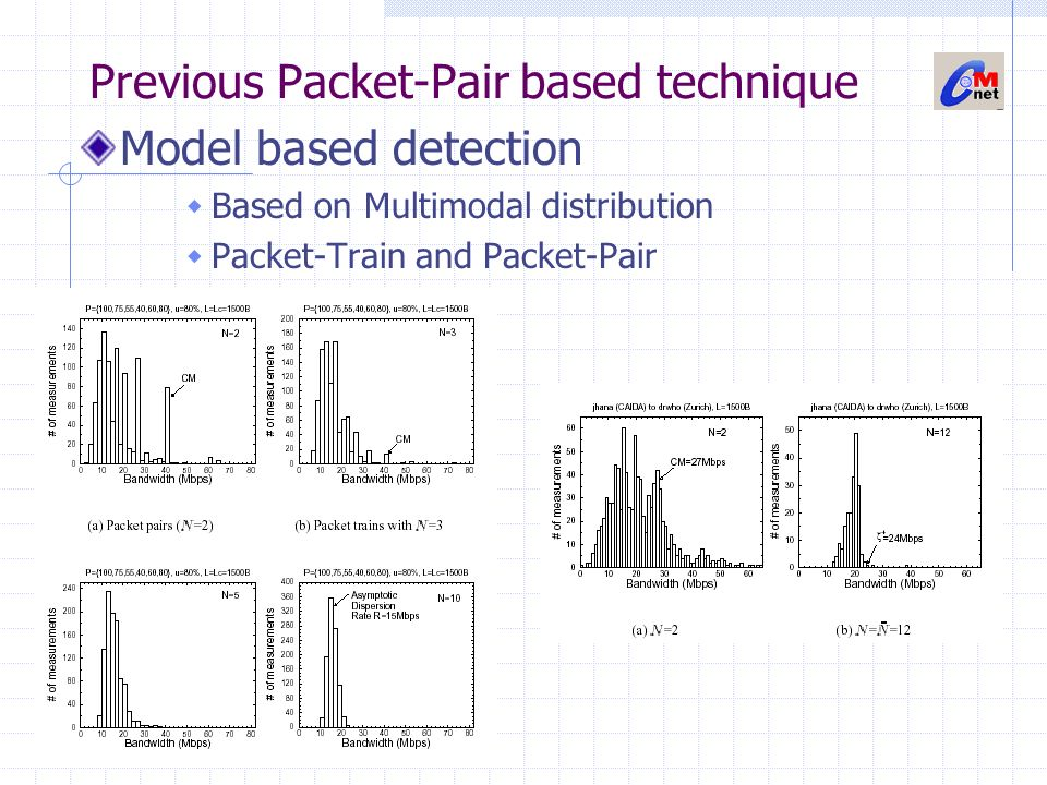 Packet-Triplet probing Deal with multimodal distribution Accurately estimate path capacity in different load traffic Different from model-based detection