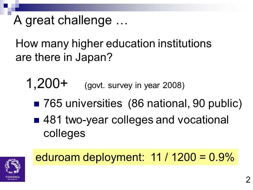 2 A great challenge … How many higher education institutions are there in Japan? 765 universities (86 national, 90 public) 481 two-year colleges and v