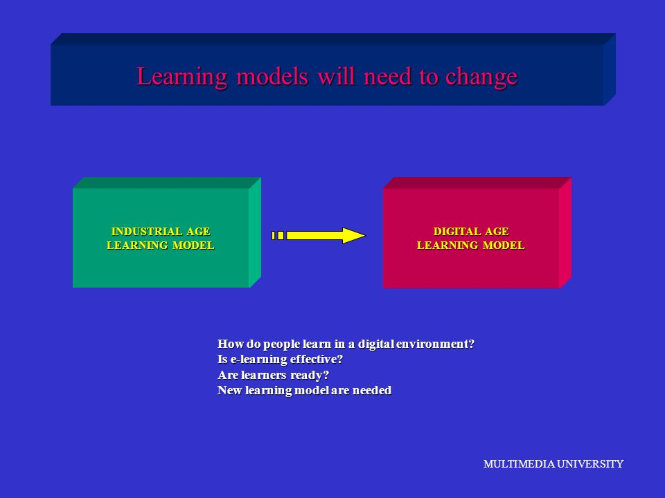 MULTIMEDIA UNIVERSITY Learning models will need to change INDUSTRIAL AGE LEARNING MODEL DIGITAL AGE LEARNING MODEL How do people learn in a digital en