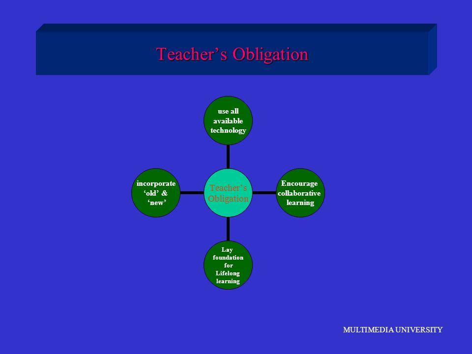 MULTIMEDIA UNIVERSITY Teachers Obligation Teachers Obligation use all available technology Encourage collaborative learning Lay foundation for Lifelon