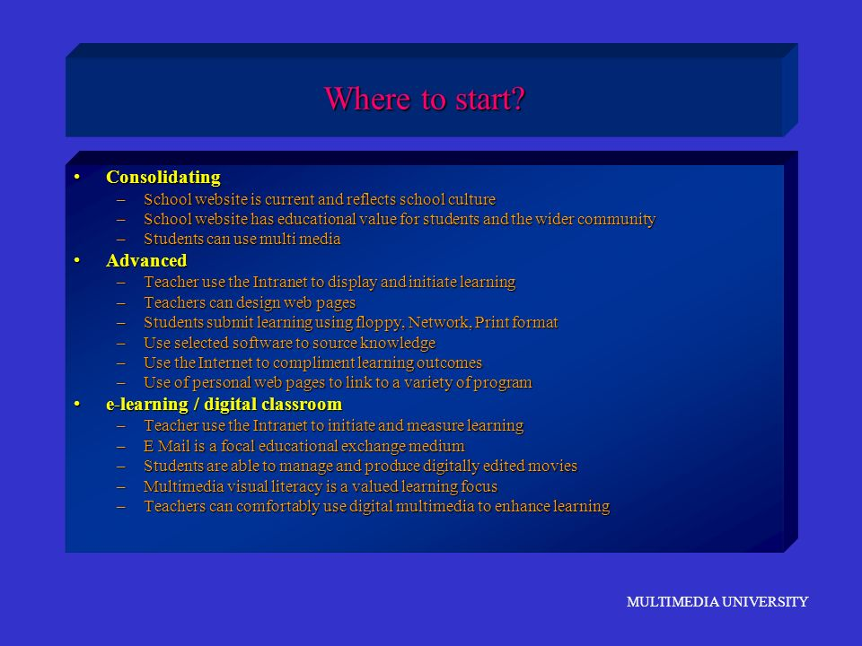 MULTIMEDIA UNIVERSITY Where to start? ConsolidatingConsolidating –School website is current and reflects school culture –School website has educationa