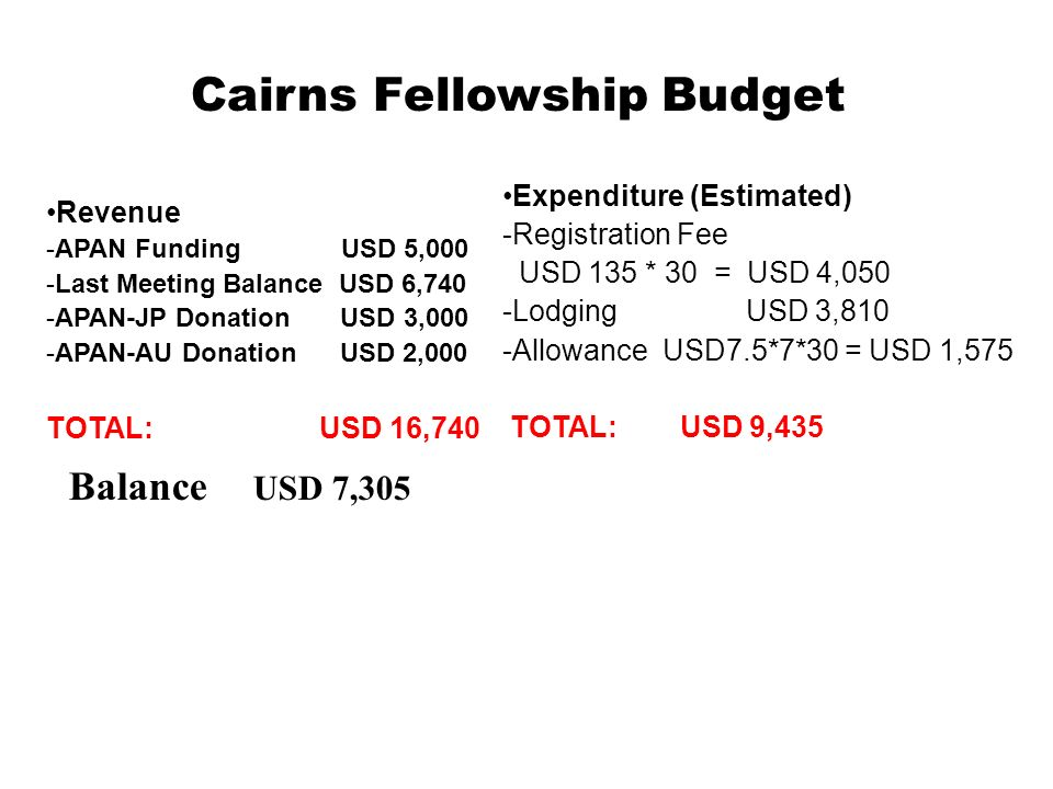 Cairns Fellowship Budget Revenue -APAN Funding USD 5,000 -Last Meeting Balance USD 6,740 -APAN-JP Donation USD 3,000 -APAN-AU Donation USD 2,000 TOTAL: USD 16,740 Expenditure (Estimated) -Registration Fee USD 135 * 30 = USD 4,050 -Lodging USD 3,810 -Allowance USD7.5*7*30 = USD 1,575 TOTAL: USD 9,435 Balance USD 7,305