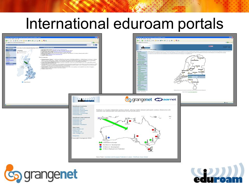International eduroam portals
