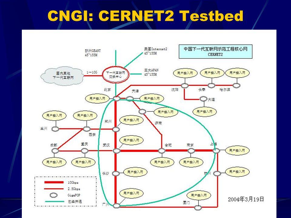 CNGI: CERNET2 Testbed