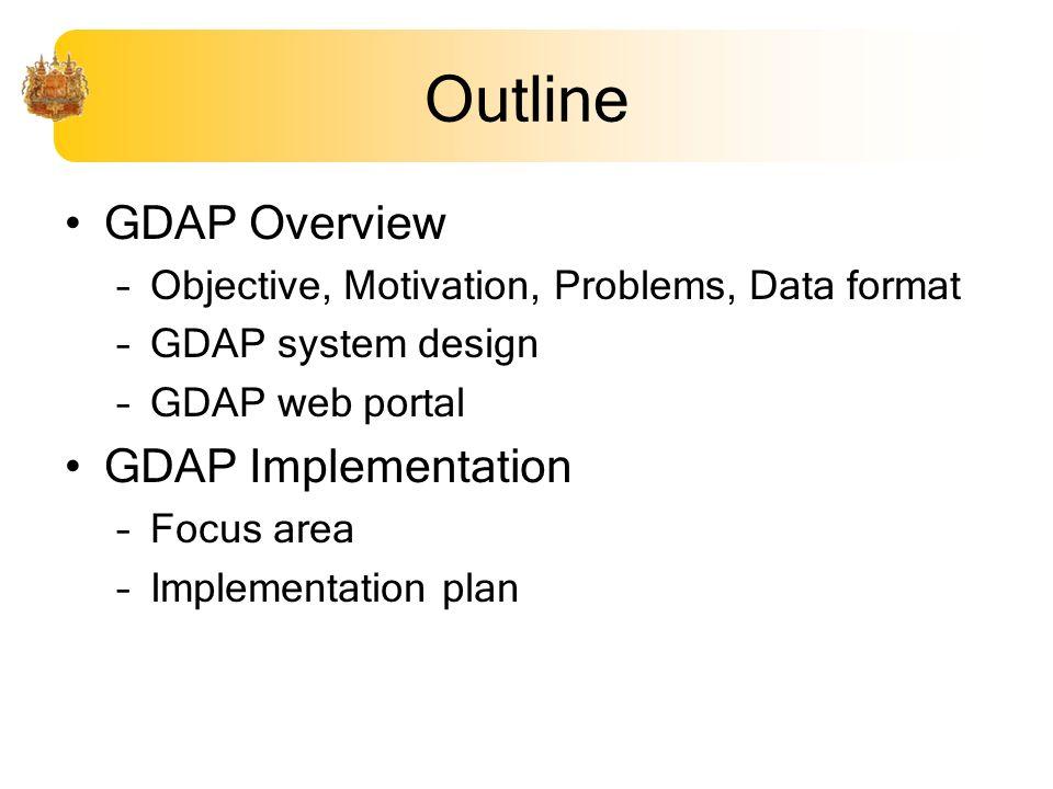 Outline GDAP Overview –Objective, Motivation, Problems, Data format –GDAP system design –GDAP web portal GDAP Implementation –Focus area –Implementati