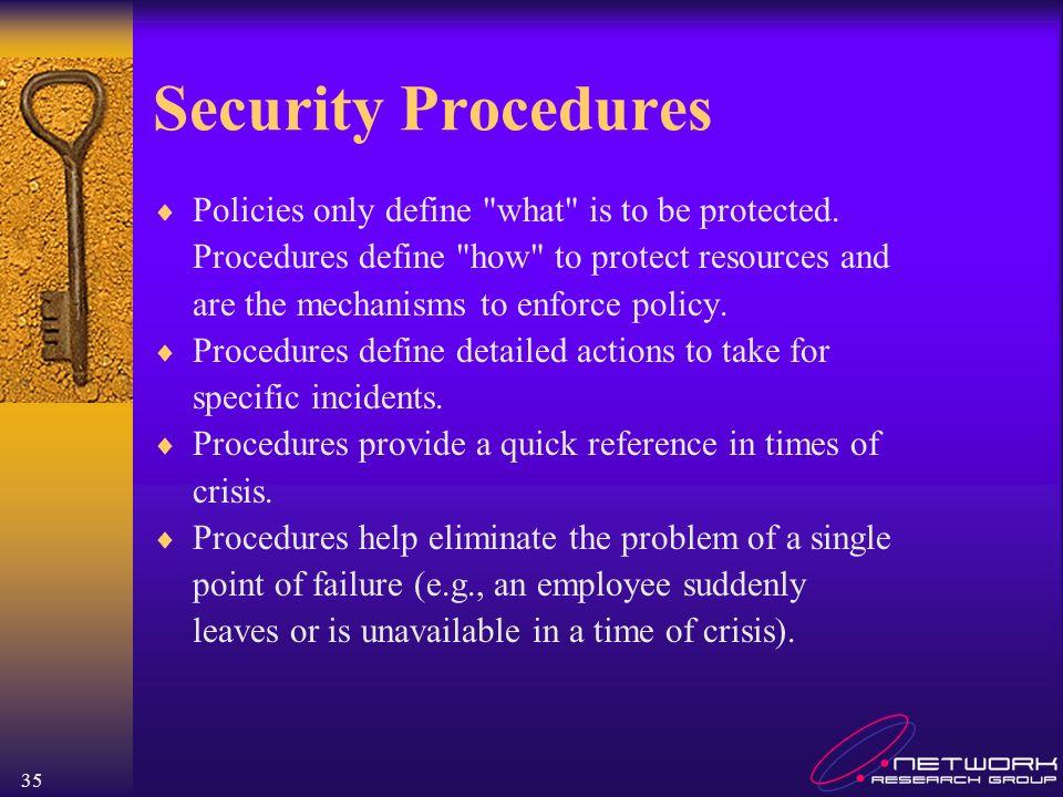 35 Security Procedures Policies only define