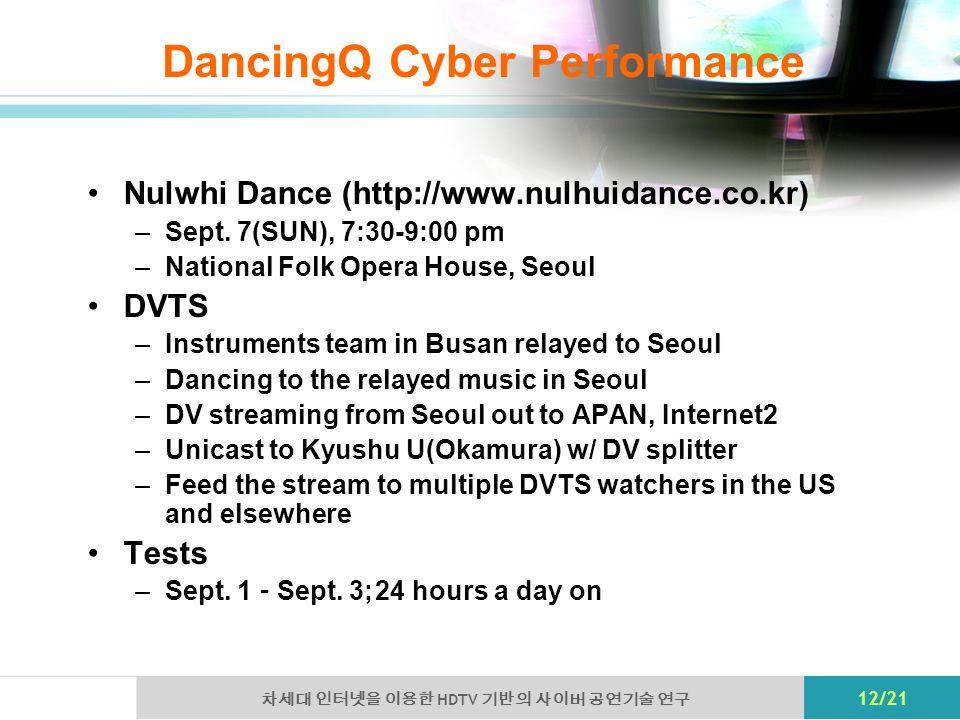 HDTV 12/21 DancingQ Cyber Performance Nulwhi Dance (http://www.nulhuidance.co.kr) –Sept. 7(SUN), 7:30-9:00 pm –National Folk Opera House, Seoul DVTS –