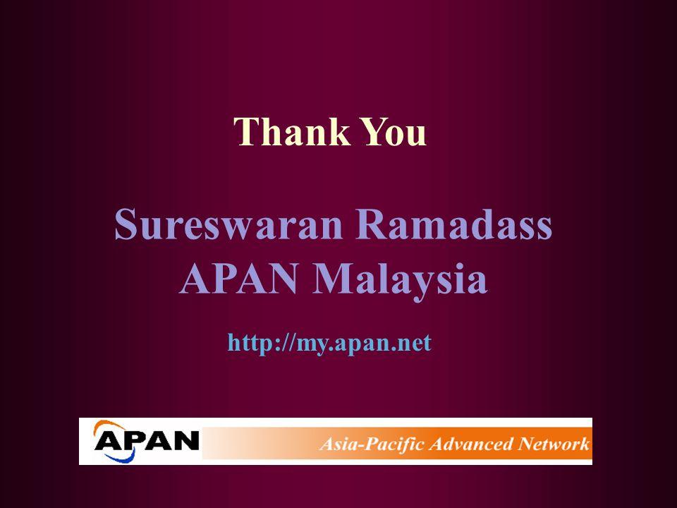 Thank You Sureswaran Ramadass APAN Malaysia http://my.apan.net