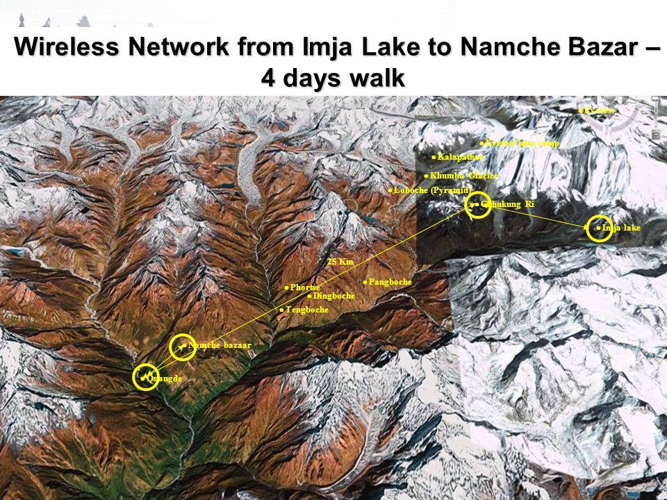 Pangboche Dingboche Namche bazaar Chhukung Ri Kalapathar Quangde Tengboche Loboche (Pyramid) Phortse Everest base camp Imja lake Khumbu Glacier Everes