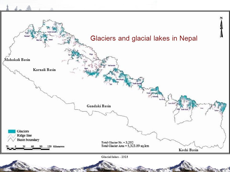 THE HIGHEST RISK; GLACIAL LAKE OUTBRUST FLOOD The highest risk from climate change is the increasing risk of Glacial Lake Outburst Flood Impacts UPON mountain eco-system Displaces downstream villages Further south, huge damage to corps and other livelihoods Big Damage due to Dig Tso burst in 1985 Preventive work done in only in Tso Rolpa Current Research Work between NREN, ICIMOD, DNPW, Keio University, NARC/NARO Japan and APAN-JP on Imja- Tso