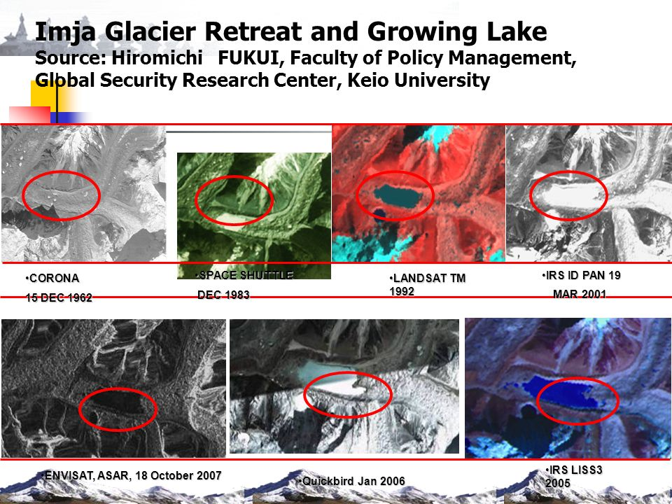 Glacial Lake out burst and extreme weather Monitoring, Partner with NARC, APAN JP, KEIO University Japan Imja Glacial Lake, 5100 ~ 5200m Base of Island Peak Formed by melting of glaciers Large Lake, narrow outlet Stones and pebbles Water level is rising Global Warming Risk of Glacial Lake Out-Burst (GLOB) Several villages downstream might be affected directly if the lake bursts Freezing Wireless – SANOG XI, Dhaka, Bangladesh