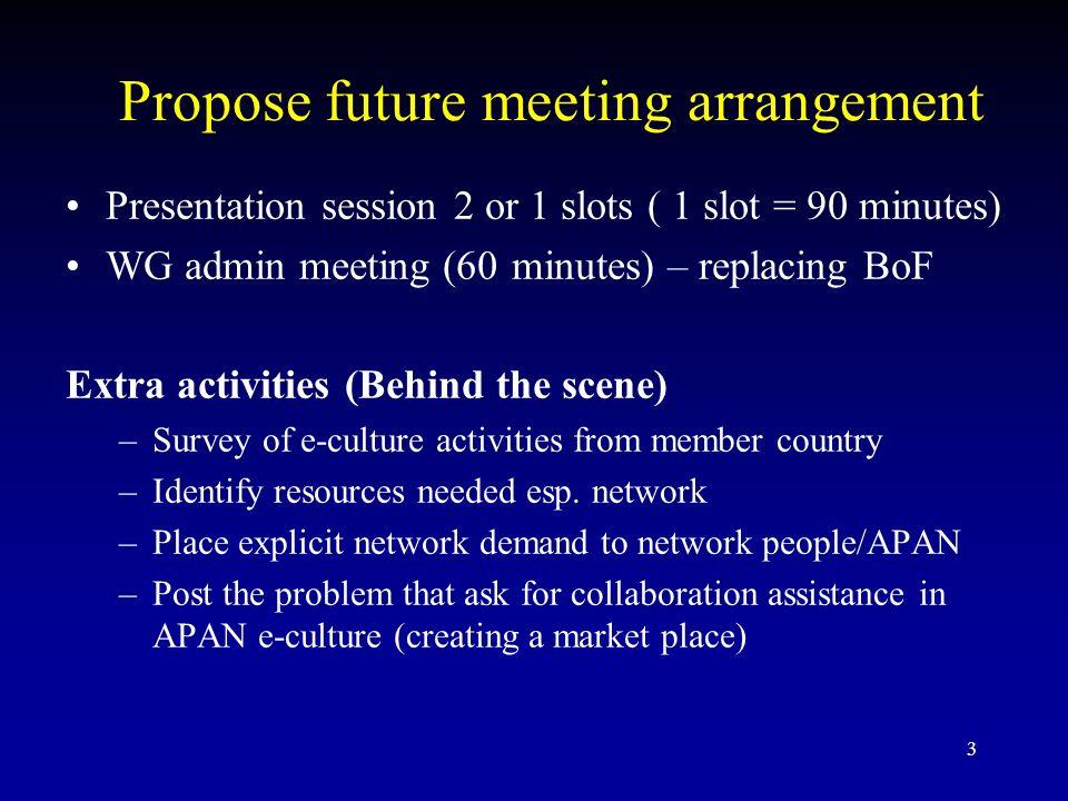3 Propose future meeting arrangement Presentation session 2 or 1 slots ( 1 slot = 90 minutes) WG admin meeting (60 minutes) – replacing BoF Extra acti