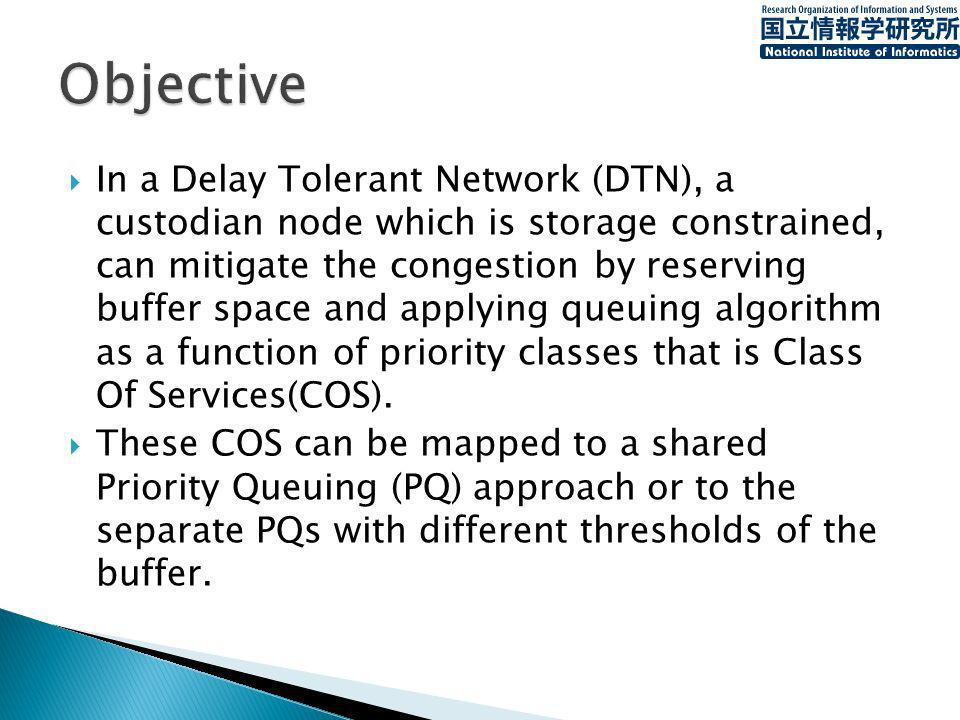 In a Delay Tolerant Network (DTN), a custodian node which is storage constrained, can mitigate the congestion by reserving buffer space and applying queuing algorithm as a function of priority classes that is Class Of Services(COS).