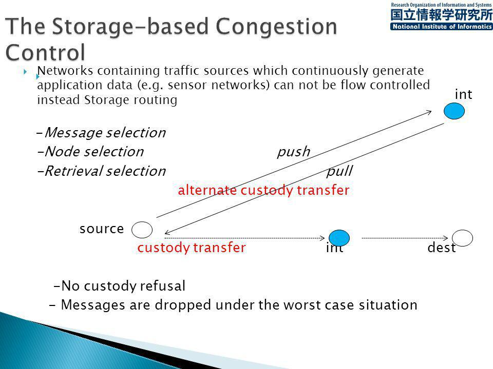 int -Message selection -Node selection push -Retrieval selectionpull alternate custody transfer source custody transferint dest -No custody refusal - Messages are dropped under the worst case situation Networks containing traffic sources which continuously generate application data (e.g.