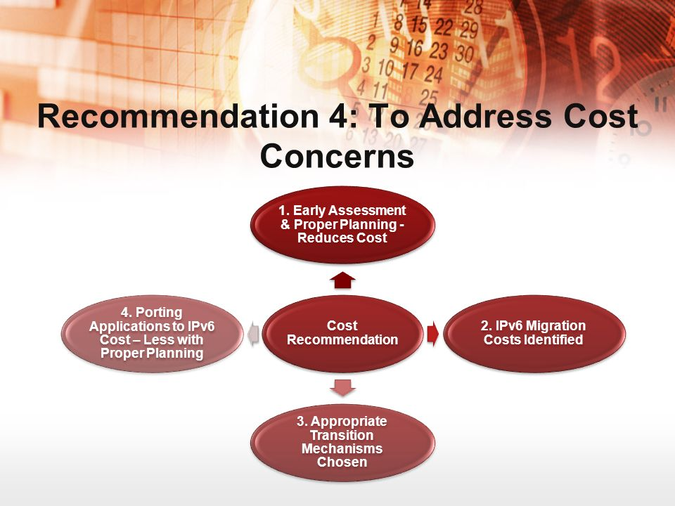 Recommendation 4: To Address Cost Concerns Cost Recommendation 1.
