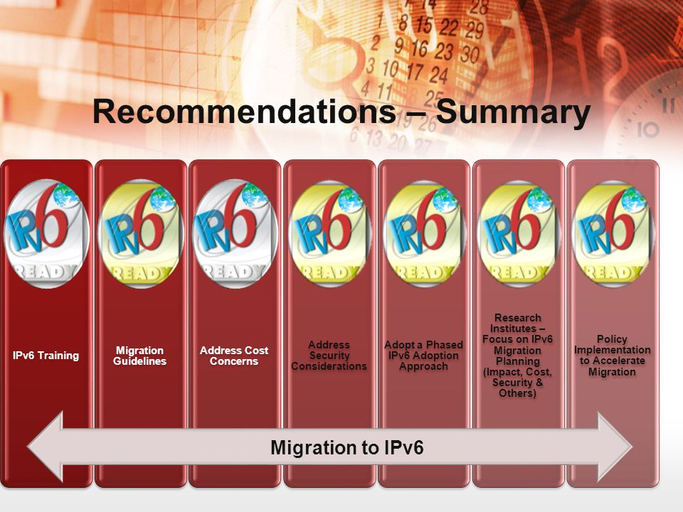 Recommendations – Summary IPv6 Training Migration Guidelines Address Cost Concerns Address Security Considerations Adopt a Phased IPv6 Adoption Approach Research Institutes – Focus on IPv6 Migration Planning (Impact, Cost, Security & Others) Policy Implementation to Accelerate Migration Migration to IPv6