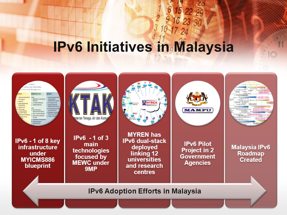 IPv6 - 1 of 8 key infrastructure under MYICMS886 blueprint IPv6 - 1 of 3 main technologies focused by MEWC under 9MP MYREN has IPv6 dual-stack deploye