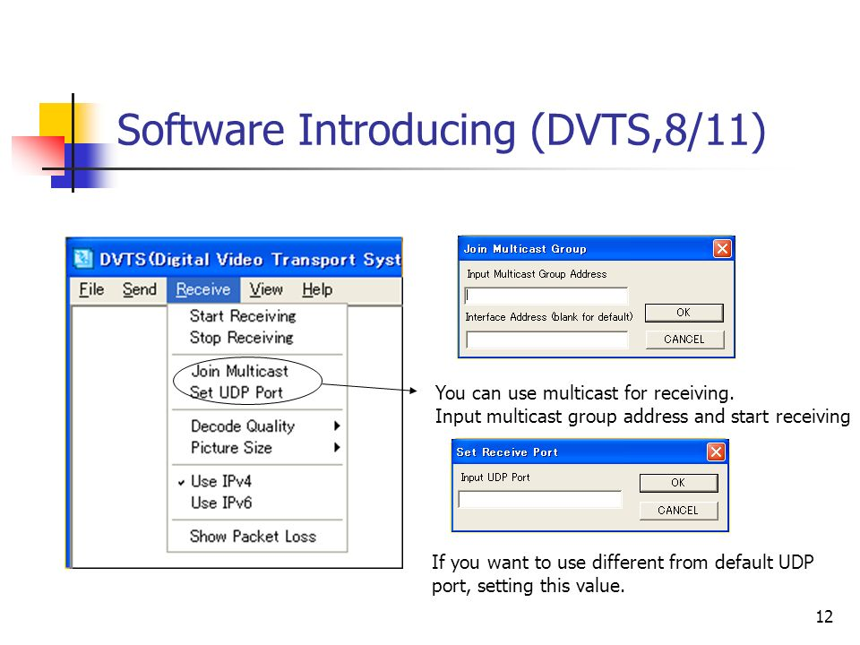 12 Software Introducing (DVTS,8/11) You can use multicast for receiving.