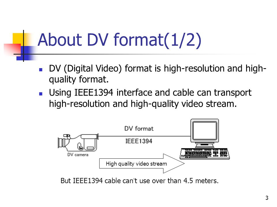 3 About DV format(1/2) DV (Digital Video) format is high-resolution and high- quality format.