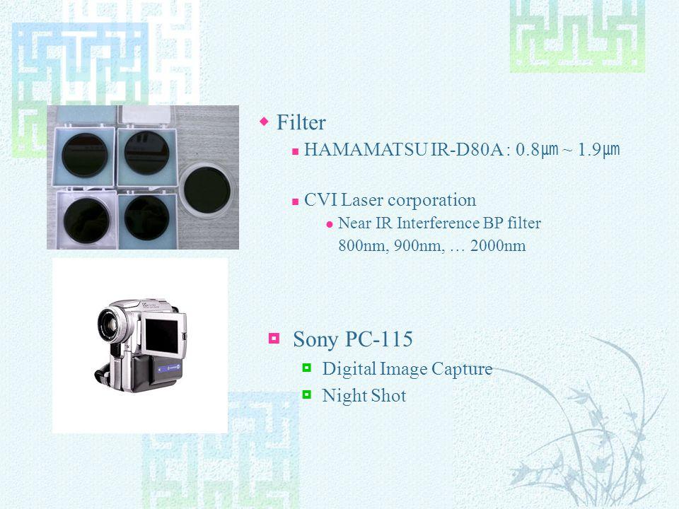 Sony PC-115 Digital Image Capture Night Shot Filter HAMAMATSU IR-D80A : 0.8 ~ 1.9 CVI Laser corporation Near IR Interference BP filter 800nm, 900nm, … 2000nm