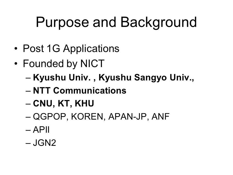 Purpose and Background Post 1G Applications Founded by NICT –Kyushu Univ., Kyushu Sangyo Univ., –NTT Communications –CNU, KT, KHU –QGPOP, KOREN, APAN-JP, ANF –APII –JGN2