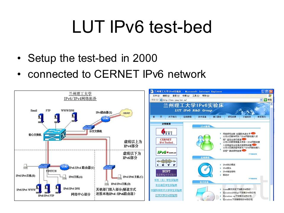 LUT IPv6 test-bed Setup the test-bed in 2000 connected to CERNET IPv6 network