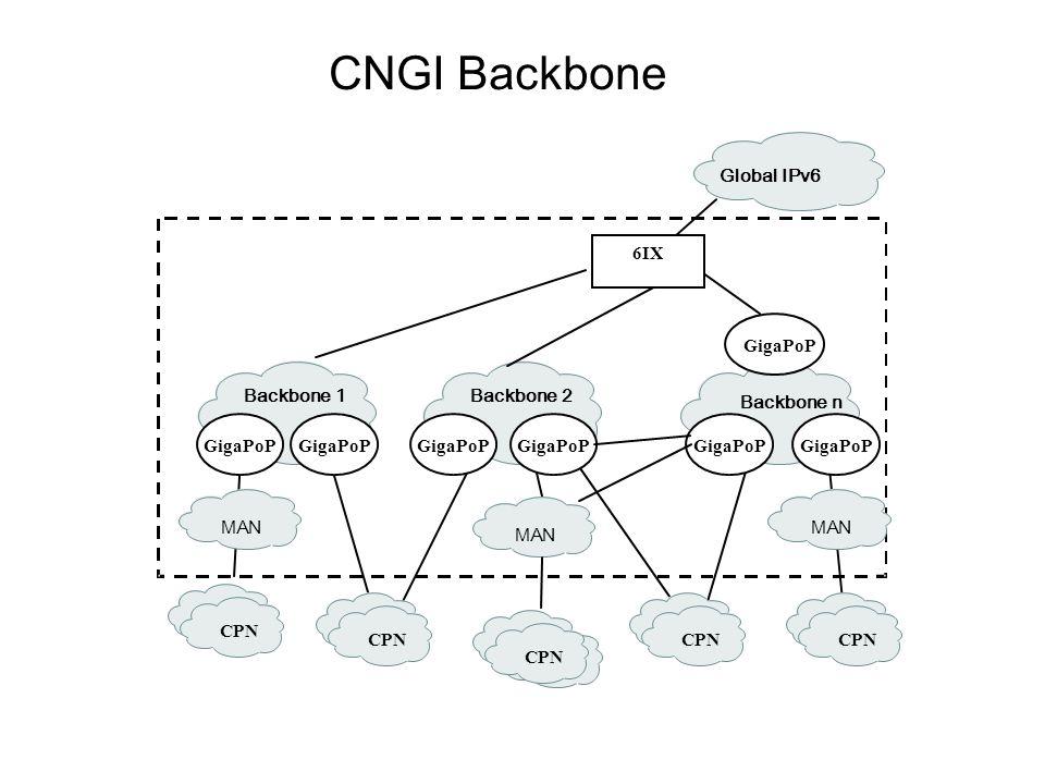 CNGI Backbone CPN Backbone 1Backbone 2 Backbone n MAN Global IPv6 MAN GigaPoP CPN 6IX