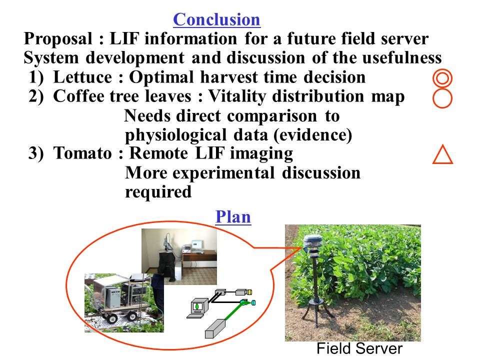 Conclusion Proposal : LIF information for a future field server System development and discussion of the usefulness 1) Lettuce : Optimal harvest time decision 2) Coffee tree leaves : Vitality distribution map 3) Tomato : Remote LIF imaging Needs direct comparison to physiological data (evidence) More experimental discussion required Field Server Plan