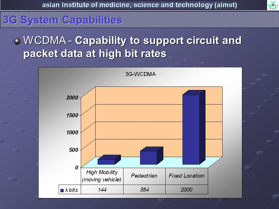 asian institute of medicine, science and technology (aimst) 3G System Capabilities WCDMA - Capability to support circuit and packet data at high bit r