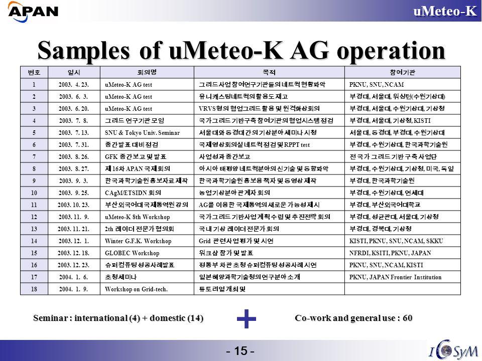 uMeteo-K - 15 - 12003. 4. 23.uMeteo-K AG test PKNU, SNU, NCAM 22003.