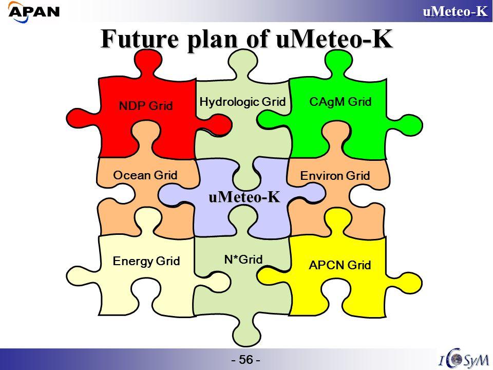 uMeteo-K - 56 - Future plan of uMeteo-K Ocean Grid NDP Grid APCN Grid Environ Grid Energy Grid Hydrologic Grid N*Grid CAgM Grid uMeteo-K