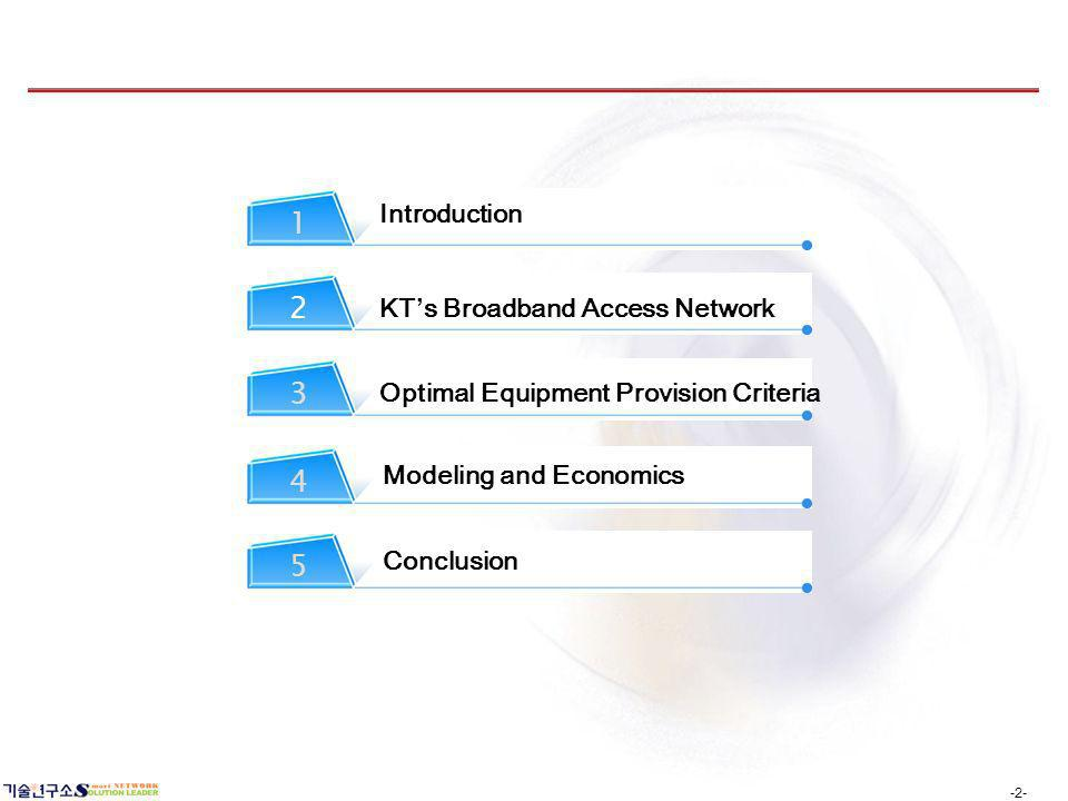 -2- 1 Introduction 2 KTs Broadband Access Network 3 Optimal Equipment Provision Criteria 4 5 Modeling and Economics Conclusion
