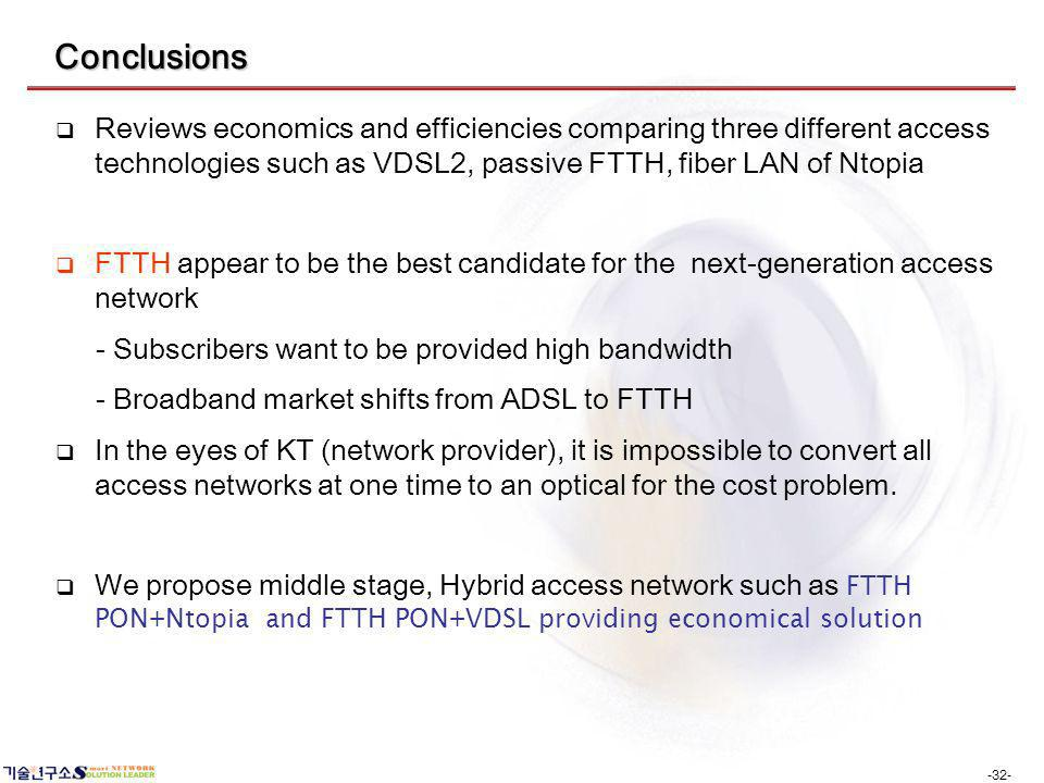 -32- Conclusions Reviews economics and efficiencies comparing three different access technologies such as VDSL2, passive FTTH, fiber LAN of Ntopia FTT