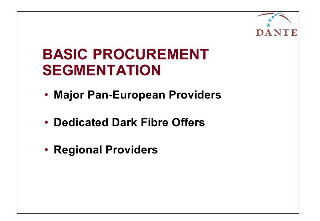BASIC PROCUREMENT SEGMENTATION Major Pan-European Providers Dedicated Dark Fibre Offers Regional Providers