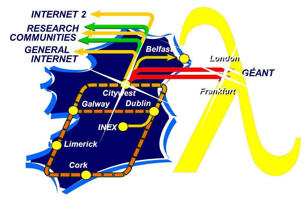 London Frankfurt GÉANT INEX Belfast Citywest Dublin Galway Limerick Cork London Frankfurt INTERNET 2 RESEARCH COMMUNITIES GENERAL INTERNET