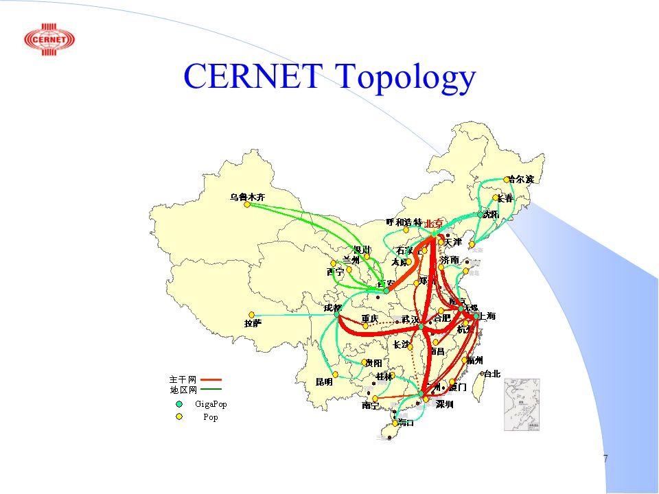 7 CERNET Topology