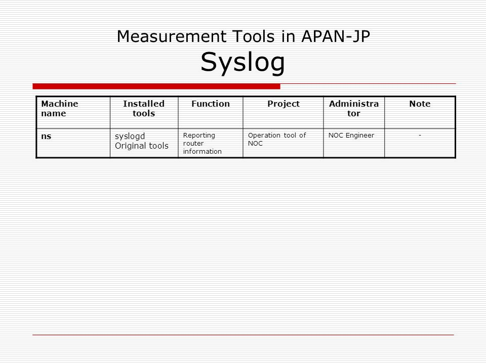 Measurement Tools in APAN-JP Netflow Machine nameInstalled tools FunctionProjectAdministra tor Note nms3Flow tools NetflowObservatoryKDDI Labs & NOC Engineer -