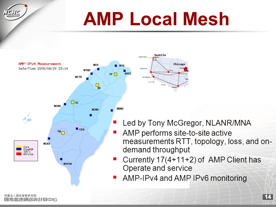 14 AMP Local Mesh Led by Tony McGregor, NLANR/MNA AMP performs site-to-site active measurements RTT, topology, loss, and on- demand throughput Currently 17(4+11+2) of AMP Client has Operate and service AMP-IPv4 and AMP IPv6 monitoring