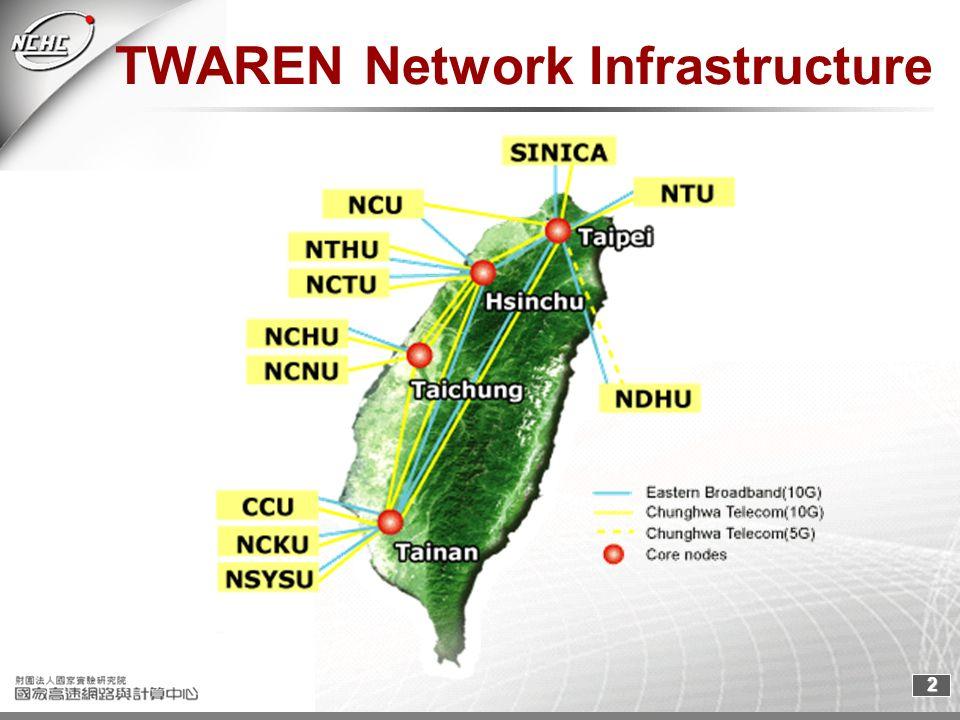 2 TWAREN Network Infrastructure