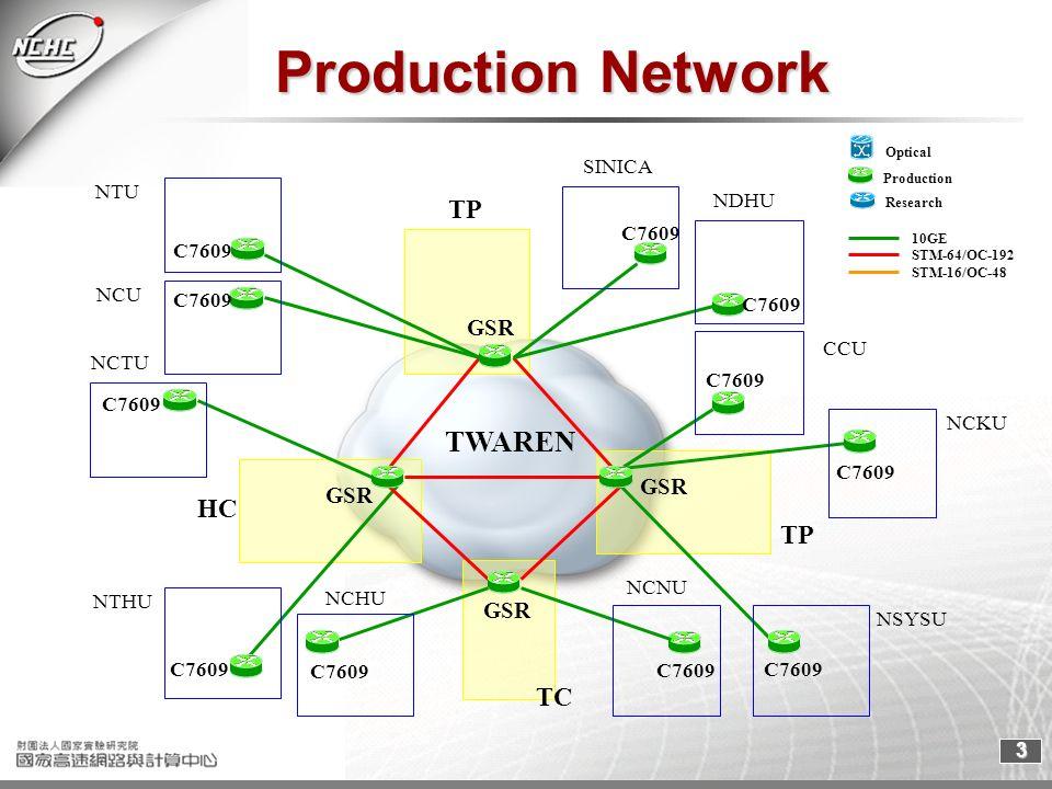 3 TP TC TP HC SINICA NDHU NCTU NTHU NCHU NCNU NSYSU NCKU CCU NCU NTU TWAREN Optical Production Research 10GE STM-64/OC-192 STM-16/OC-48 C7609 GSR Production Network