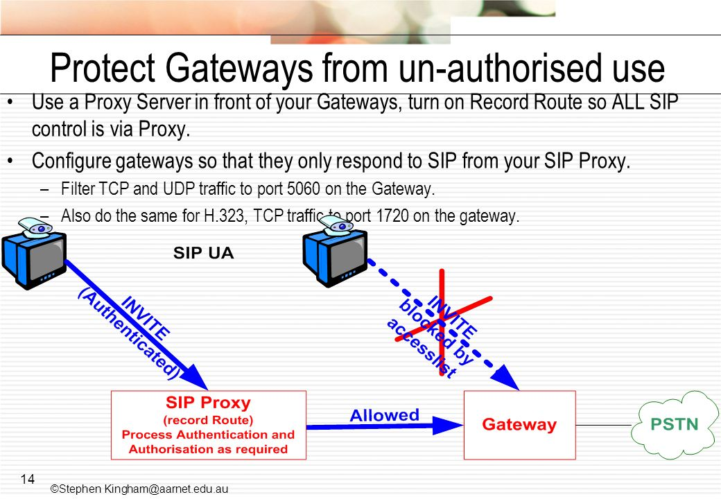14 Protect Gateways from un-authorised use Use a Proxy Server in front of your Gateways, turn on Record Route so ALL SIP control is via Proxy.